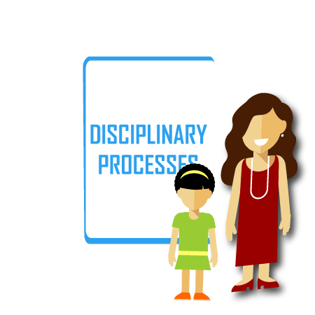 Disciplinary Process NZ