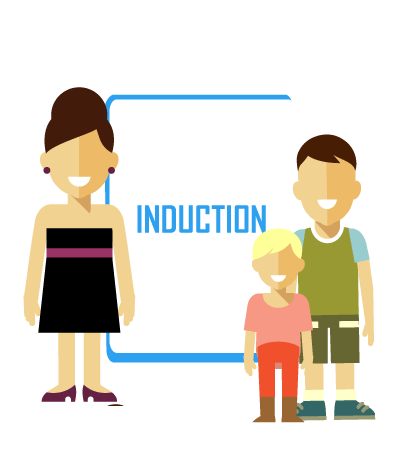 employee induction documents