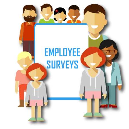 employee survey templates