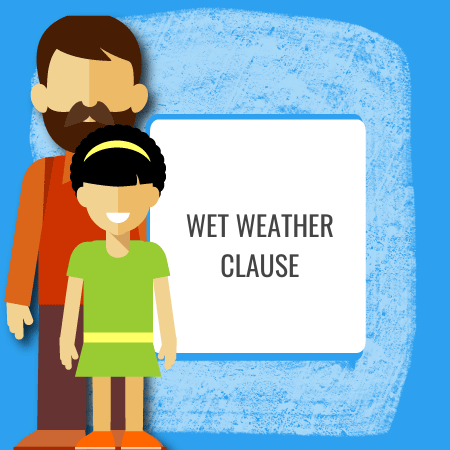 HR Documents for Wet Weather Clause