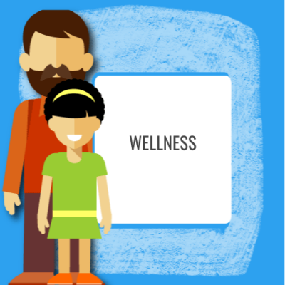 hr documents employee wellness.